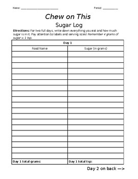 Chew on This Sugar Log