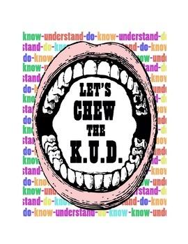 Chew the K.U.D.