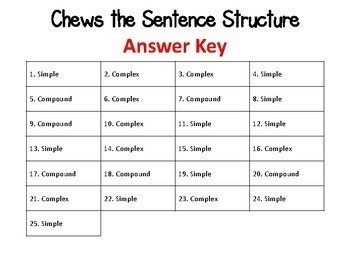 Chews the Sentence Structure Simple, Compound, Complex ZAP!