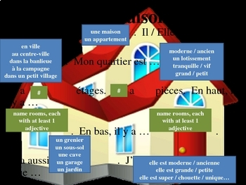 Maison House Chez moi conversation and composition French PowerPoint