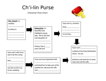 Ch'i-lin Purse Character Flow Chart
