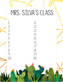 Chic Cactus Class Roster