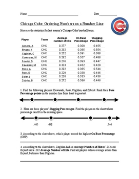 Chicago Cubs Ordering Decimals