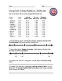 Chicago Cubs Ordering Decimals