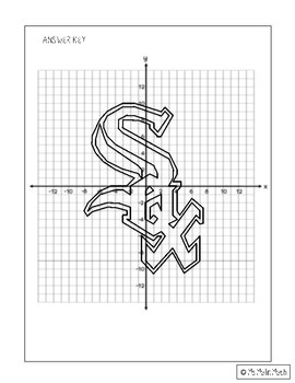 Chicago White Sox Logo on the Coordinate Plane