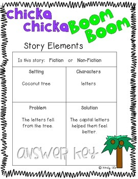 Chick Chick Story Elements