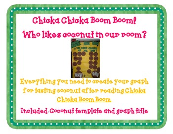 Chicka Chicka Boom Boom Coconut Tasting graph