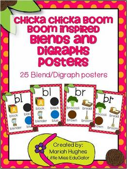 Chicka Chicka Boom Boom inspired Digraphs and Blends Poster Set