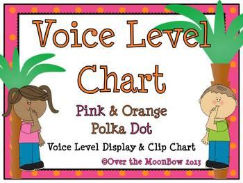 Chicka-Chicka Style Classroom Voice Level Clip Chart ~ Orange & Pink Polka Dots