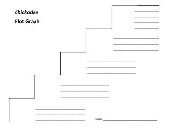 Chickadee Plot Graph - Louise Erdrich