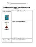 Chicken Bone Prediction Chart