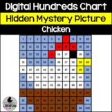 Chicken Hen Hundreds Chart Hidden Picture Activity for Farm or Life Cycles