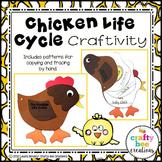 Chicken Life Cycle Craft | Farm Activities | Chicken Craft | Farm Animals