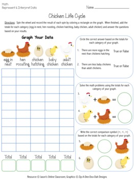 Chicken Life Cycle Graphing Activity