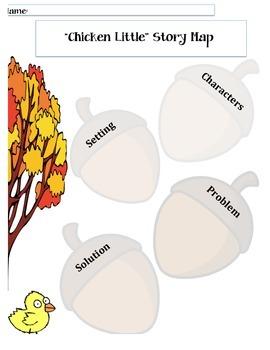 Chicken Little Story Map