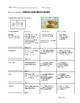 Chicken and Cheese Wrap Recipe and Plan Sheet