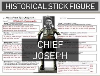 Chief Joseph Historical Stick Figure (Mini-biography)