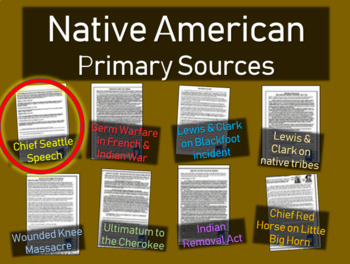 Chief Seattle's Speech - Native American Primary Source with guiding questions