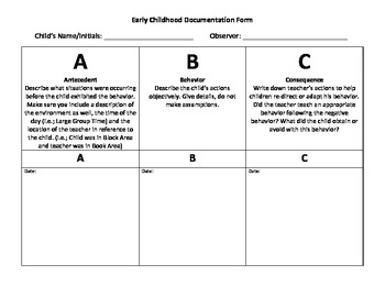 Child behavior documentation form abc format by the early for Abc chart behaviour template