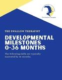 Child Development 0-36 Months