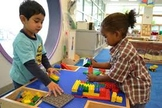 Child Development how to Begin, Manage, and End the semester