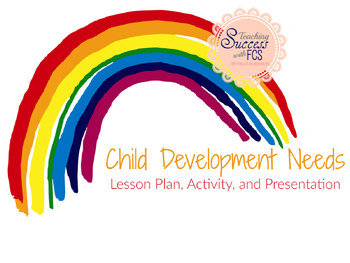 Child Development Needs - Introduction to Physical, Social, Emotional & Social