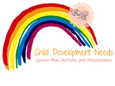 Child Development Needs - Introduction to Physical, Social
