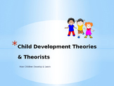 Child Development Theories & Theorists Power Point/Notes/Key