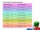 Child Development Theorist Power Point
