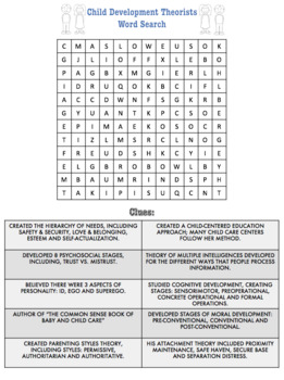 Child Development Theorists Word Search
