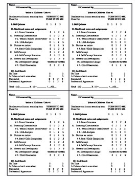 Child Development Unit 1 course workbook Rubric score sheet