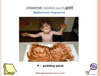 Child Development unit 4 day 6 power point first year cognitive development