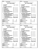 Child Development unit 4 course workbook rubric score sheet