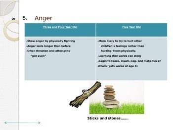 Child Development unit 5 day 5 power point preschooler emotional social develop
