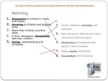 Child Development unit 6 day 3 power point Parenting styles and practice