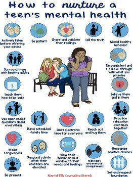 Child And Teen Mental Health Caregiver Poster By Mental