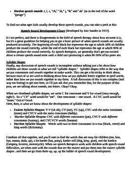 Child Speech Sound Development