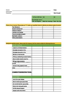 Child Study/SAP team document