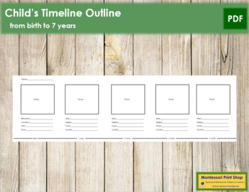 Child Time Line Outline