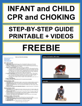 photo regarding Printable First Aid Guides known as Boy or girl and Baby CPR and Choking: Free of charge To start with Support Printable and Films