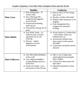 Child of the Owl Unit Lesson Plans