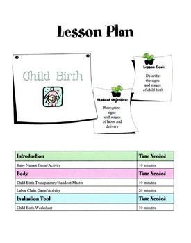 Childbirth Lesson