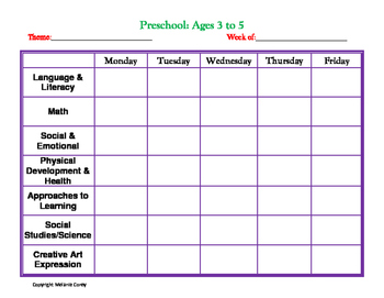 Childcare or preschool lesson plans template by melanie for Program plan template for child care