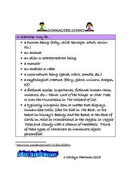 Children Write:  CREATING CHARACTERS