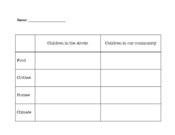 Children in the Arctic Graphic Organizer