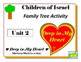 Children of Israel (Sons and Daughter of Jacob) Family Tree Game