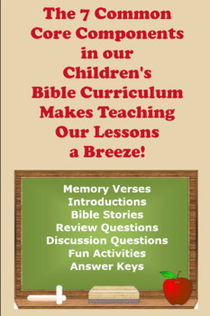 Children's Bible Curriculum - Lesson 03 - Three Young Men and One Fiery Furnace