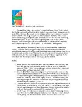 Children's Books Genre File