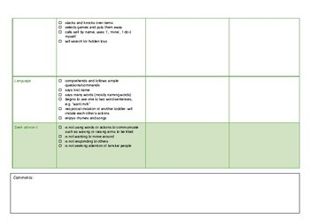 Children's Developmental Summary; Supports EYLF &/or NQF Australia