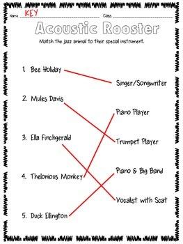 Children's Literature for Jazz in the Music Classroom - Set II